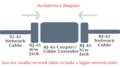 Architecture-Diagram-RJ-45-Coupler-Cable-Extender.png