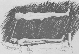 Astral projection - Astral projection according to Carrington and Muldoon, 1929