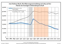 Strichmädchen aus Dahme/Mark