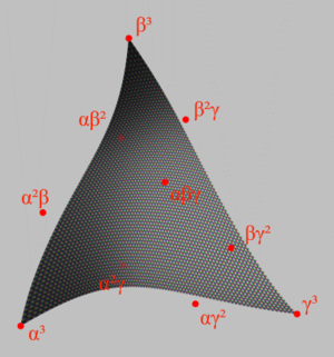 Bézier triangle - An example Bézier triangle with control points marked