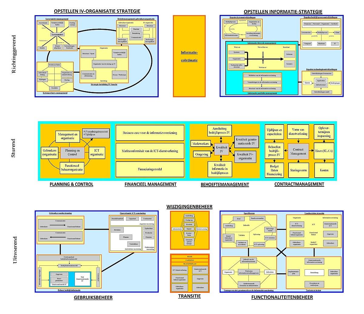 Image Result For Best Framework To