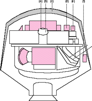 Biosatellite program - Image: Biosatellite II
