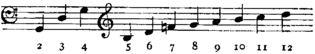 Britannica Horn G Crook Harmonic Series.png