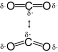CO2 dipole.png