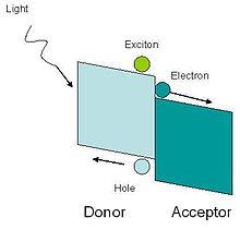 photovoltaic cell diagram photo album spyally dragrams schematic rh bravebros co