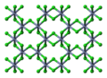 Chromium(III)-chloride-sheet-from-monoclinic-xtal-3D-balls.png