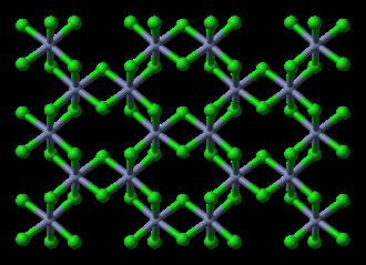 Chromium(III) chloride - Image: Chromium(III) chloride sheet from monoclinic xtal 3D balls