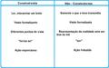 Comparação construtivismo, não- construtivismo.png