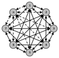 Complete network scheme.png