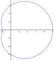Conchoid of Pascal.png