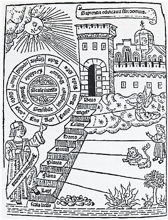 Great chain of being - The mediaeval scala naturae as a staircase, implying the possibility of progress: Ramon Lull's Ladder of Ascent and Descent of the Mind, 1305
