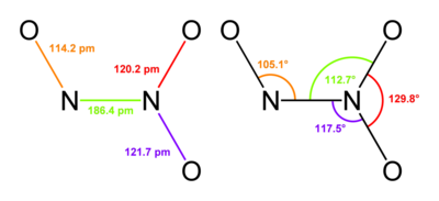 The bond lengths and angles of dinitrogen trioxide.