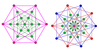 Rectified 5-simplexes - Image: Dual 5 simplex intersection graphs