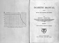 E. Joslin, A Diabetic Manual for the Mutual Wellcome L0031613.jpg