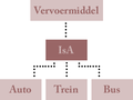 ER diagram dutch isa.png