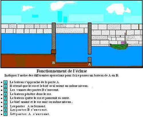 Corrig Ef Bf Bd De L  Ef Bf Bdtude De Cas Paris Ville Mondiale