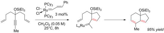 Enyne-metathesis reaction