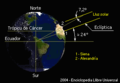 Eratosthenes medicion de la tierra.png