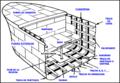 Estructura buque.png