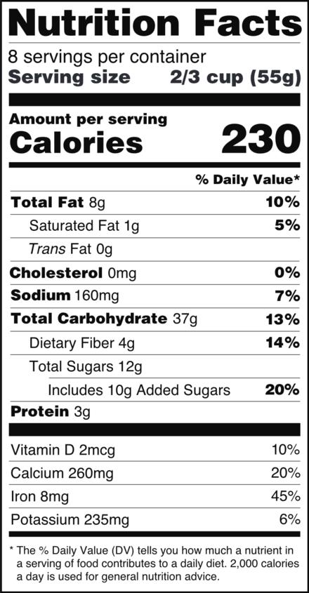 nutrition label essay