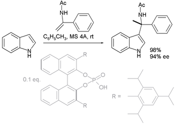 Friedel Crafts Alkylation Indole Asymmetric