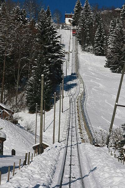 Les Avants–Sonloup funicular