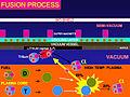 Fusion Process.jpg