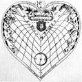 G Brentel dJ - herzförmige Sonnenuhr 1611 Kupferstich (DNAIt43.2).jpg