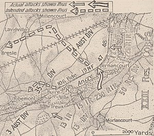 First Battle of Dernancourt - Map of the German plan of attack
