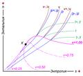 H, s-diagramm struct.PNG
