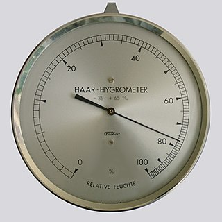 Hygrometer instrument used for measuring the moisture content in the atmosphere
