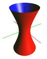 Hyperboloid jednodilny rotacni.png