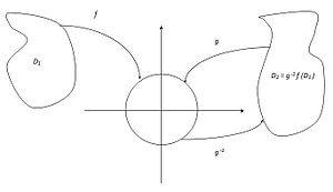 Geometric function theory - Illustration of Riemann Mapping Theorem