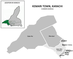 Union councils of Kemari Town