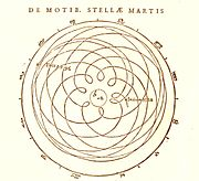 In this diagram from Astronomia nova of Mars' orbit relative to the Earth,  Mars cycles through several periods of retrograde motion.