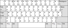 Keyboard Layout Sanskrit.png