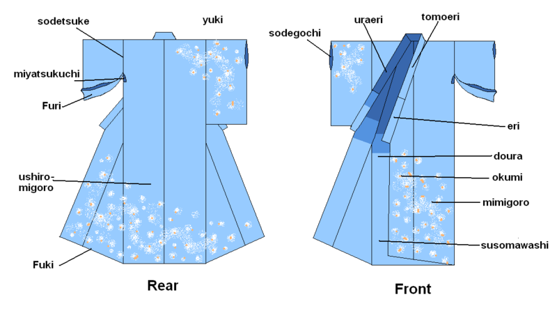 Seattle / Tacoma Kimono Club: So You Want to Make a Kimono?