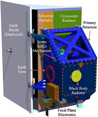 Landsat 8 - Thermal Infrared Sensor Design