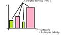 Libre office calc graf.png