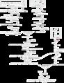 Lipstatin biosynthesis.png