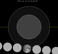 Lunar eclipse chart close-1915Jul26.png