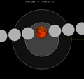 Lunar eclipse chart close-1992Dec09.png