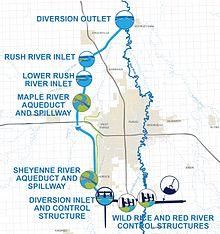 Fargo-Moorhead Area Diversion Project - Wikipedia on