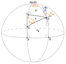 meridiana wikipedia