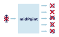 MidPoint-how-it-workds-3.png
