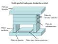 Molde inyección prefabricado.png