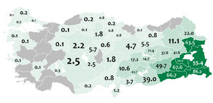 1965 Turkish census - Image: Mother language in 1965 Turkey census Kurdish