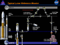 Nasa constellation program for moon mission.PNG