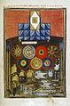 Notitia Dignitatum - Magister Officiorum West.jpg