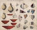 Opgraving Romeinse villa Backerbosch, 1881, aardewerk en fragmenten fresco's.jpg